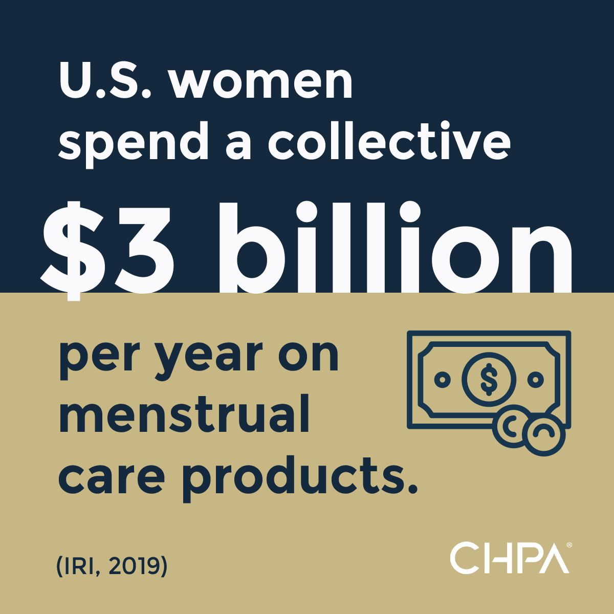 Blue and tan infographic displaying that U.S. women spend $3 billion annually on menstrual care products